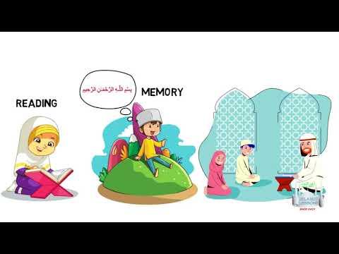 MADRASA - The Words of Allah - B25 | English